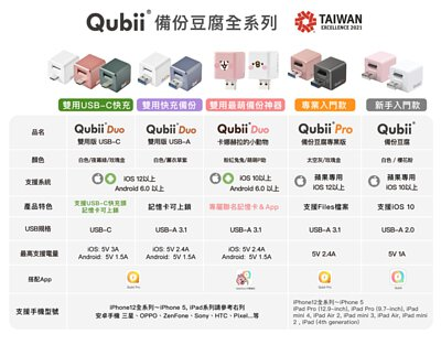 Qubii備份豆腐全系列