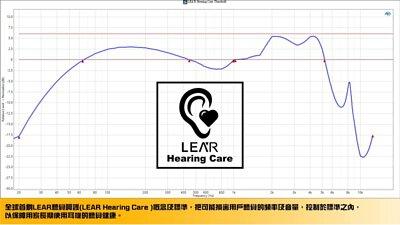 首款符合LEAR HEARING CARE 的耳機-SKYLINE