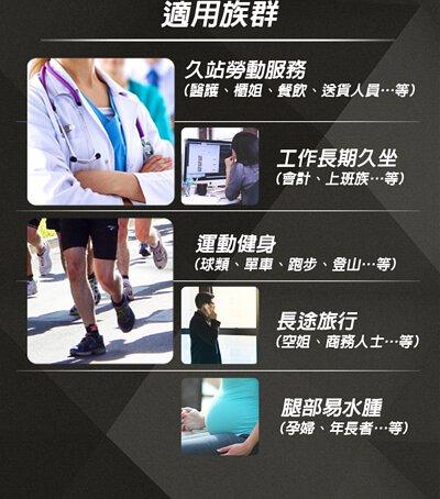 紗比優壓力襪護小腿護腳踝全新壓力護具適用久站勞動工作長期久坐者使用