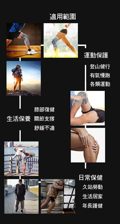 紗比優防護鍺運動保健護膝適用範圍運動保護復健者