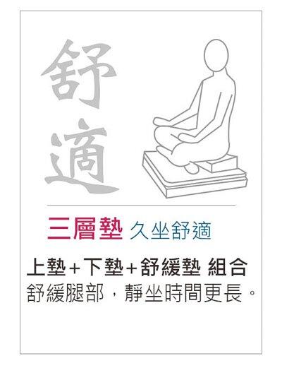 打坐三層墊-久坐舒適