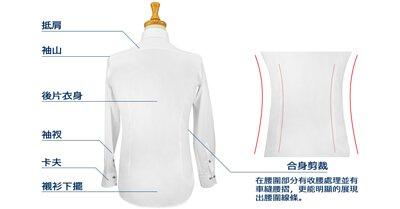 合身版商務襯衫(西裝襯衫與短袖襯衫)的襯衫版型前後說明