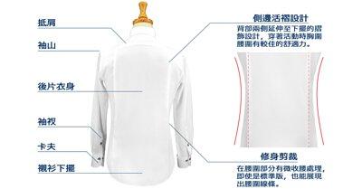 標準版商務襯衫(西裝襯衫與短袖襯衫)的襯衫版型前後說明