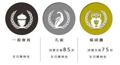 衣十五商務襯衫分級制度-一般會員/孔雀/貓頭鷹