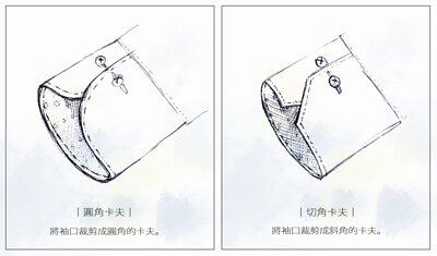商務襯衫類訂製襯衫版型卡夫樣式說明