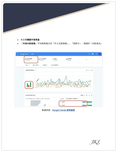 SEO-意見書-trends