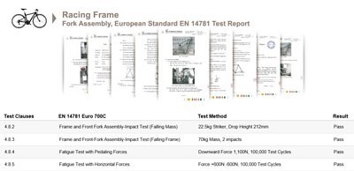EN14781 Test Method and Result