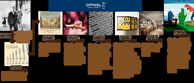 Opinel 法國百年傳神刀具