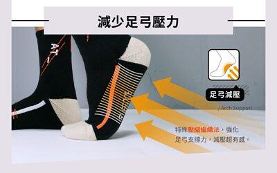 特點五,特殊壓縮編織法,減少足弓壓力