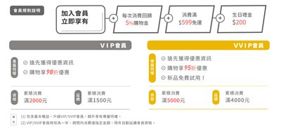 防御工事VIP會員制度規則說明
