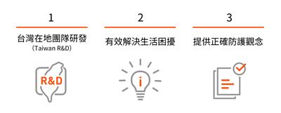 台灣在地團隊研發 有效解決生活困擾 提供正確防護觀念