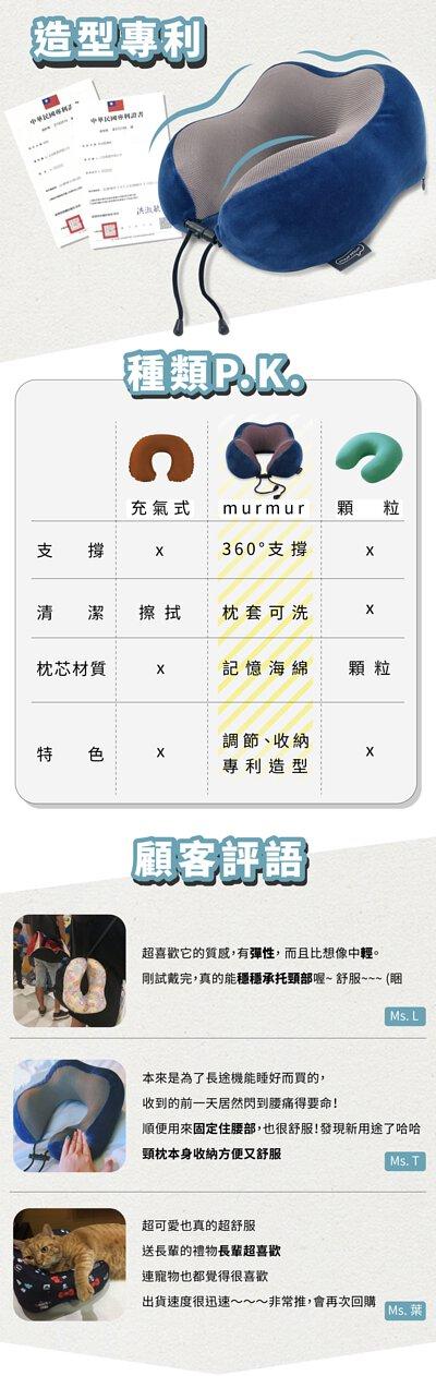 造型頸枕專利,頸枕種類比較表與頸枕顧客評價