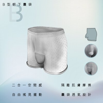King Style Underwear, Man's Wear, Sexy Underwear, Pouch, Brief, Boxer Brief, Fashion, Undergarment design 男性囊袋內褲 設計解析圖
