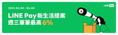LINEPAY回饋6%