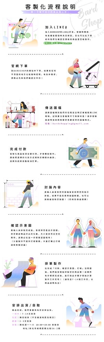 印刷流程說明