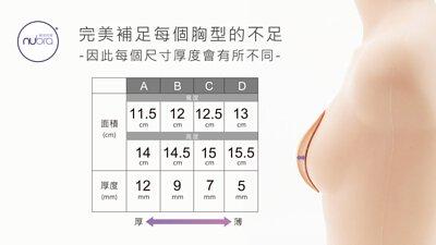 nubra,絕世好波,隱形內衣,隱形胸罩,990,輕型款,bra,粉紅色,粉紅控,本月主打,本月推薦,推薦,f-lite,便宜nubra,便宜正牌隱形內衣,正牌,特價