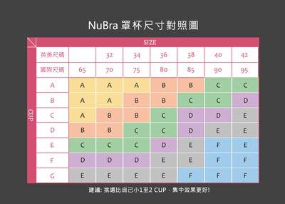 nubra隱形內衣挑選尺寸