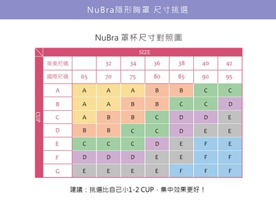 NUBRA尺寸表