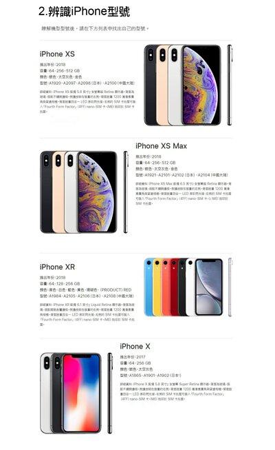 列出iPhoneX/Xs/Xs Max/XR的型號資訊,提供要買手機殼的人對照自己的型號正確選購