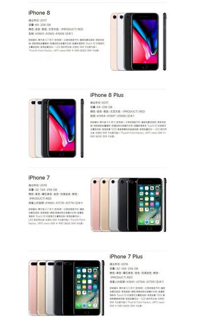 列出iPhone8/8 Plus/7/7 Plus的型號資訊,提供要買手機殼的人對照自己的型號正確選購