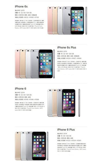 列出iPhone6s/6s Plus/6/6 Plus的型號資訊,提供要買手機殼的人對照自己的型號正確選購