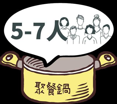 5~7人聚餐鍋