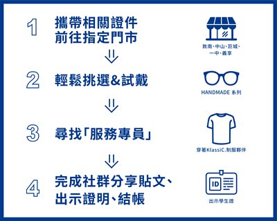 免費配鏡,學生配鏡,眼鏡,墨鏡,圓框,方框