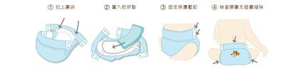 喜可褲一般使用方法