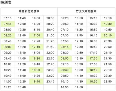 陸比音樂交通資訊-竹北火車站&新竹高鐵