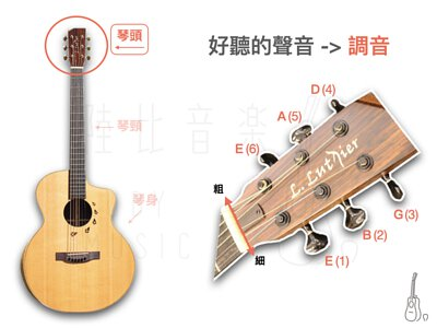 吉他琴頭用途是調音