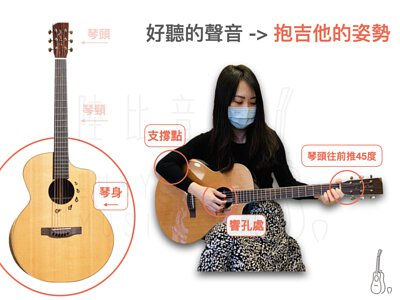 抱吉他的姿勢