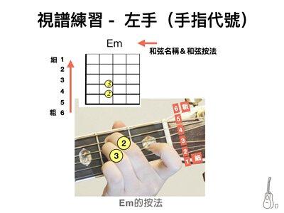 左手和弦Em按法與手指代號