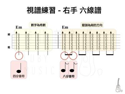 六線譜視譜練習