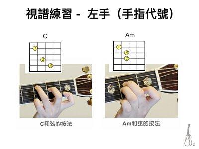 吉他C和弦與Am和弦表
