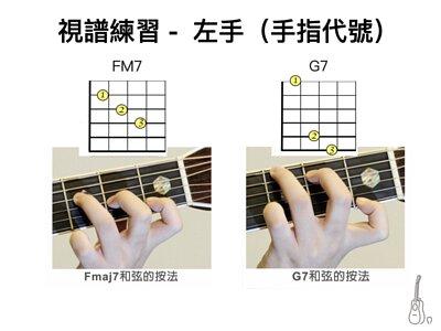 吉他Fmaj7和弦與G7和弦表