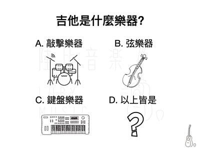 吉他是什麼樂器?
