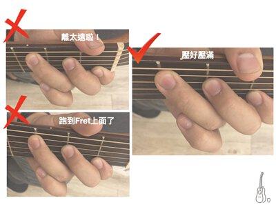 左手壓弦與Fret位置