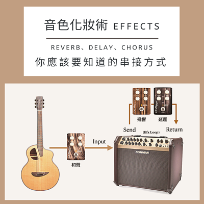 Reverb delay Chours