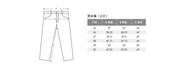 男友褲尺寸表