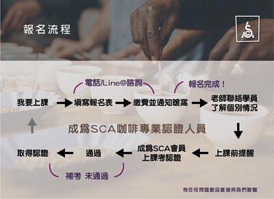 暖窩咖啡 SCA專業咖啡協會國際認證 報名流程