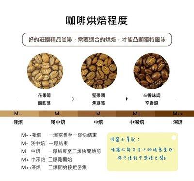 暖窩咖啡  咖啡烘焙程度