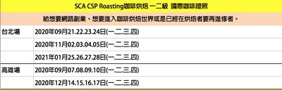 SCA CSP Roasting 咖啡烘焙一二級 國際咖啡證照