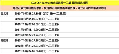 SCA CSP Barista義式咖啡師一二級 國際咖啡證照