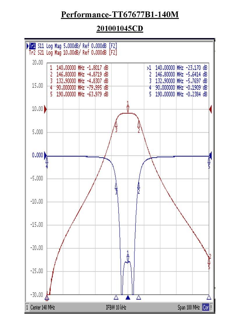 Bandpass Filter-TT67677B1-140M for 2 way radio