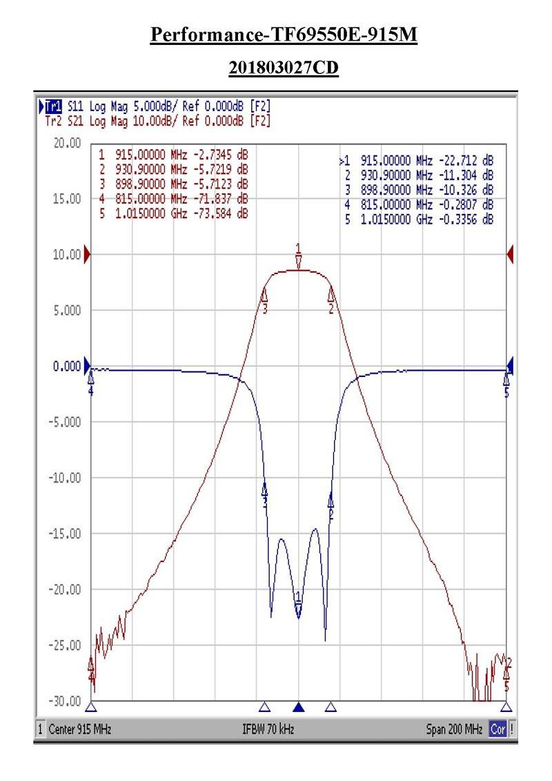 Bandpass Filter-TF69550E-915M for Ham radio