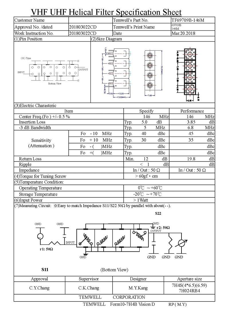 Bandpass Filter-TF69709B-146M for Ham radio