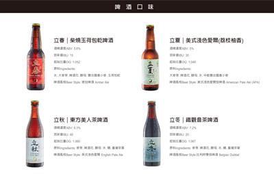 啤酒口味介紹