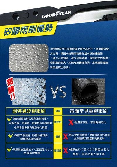 矽膠雨刷和橡膠雨刷比對