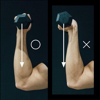 健身手腕姿勢比對圖