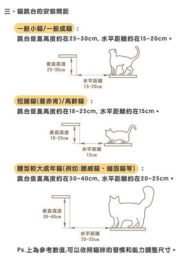 安裝貓跳台間距,貓跳台安裝,跳台距離,貓裝潢,貓踏板,myzoo